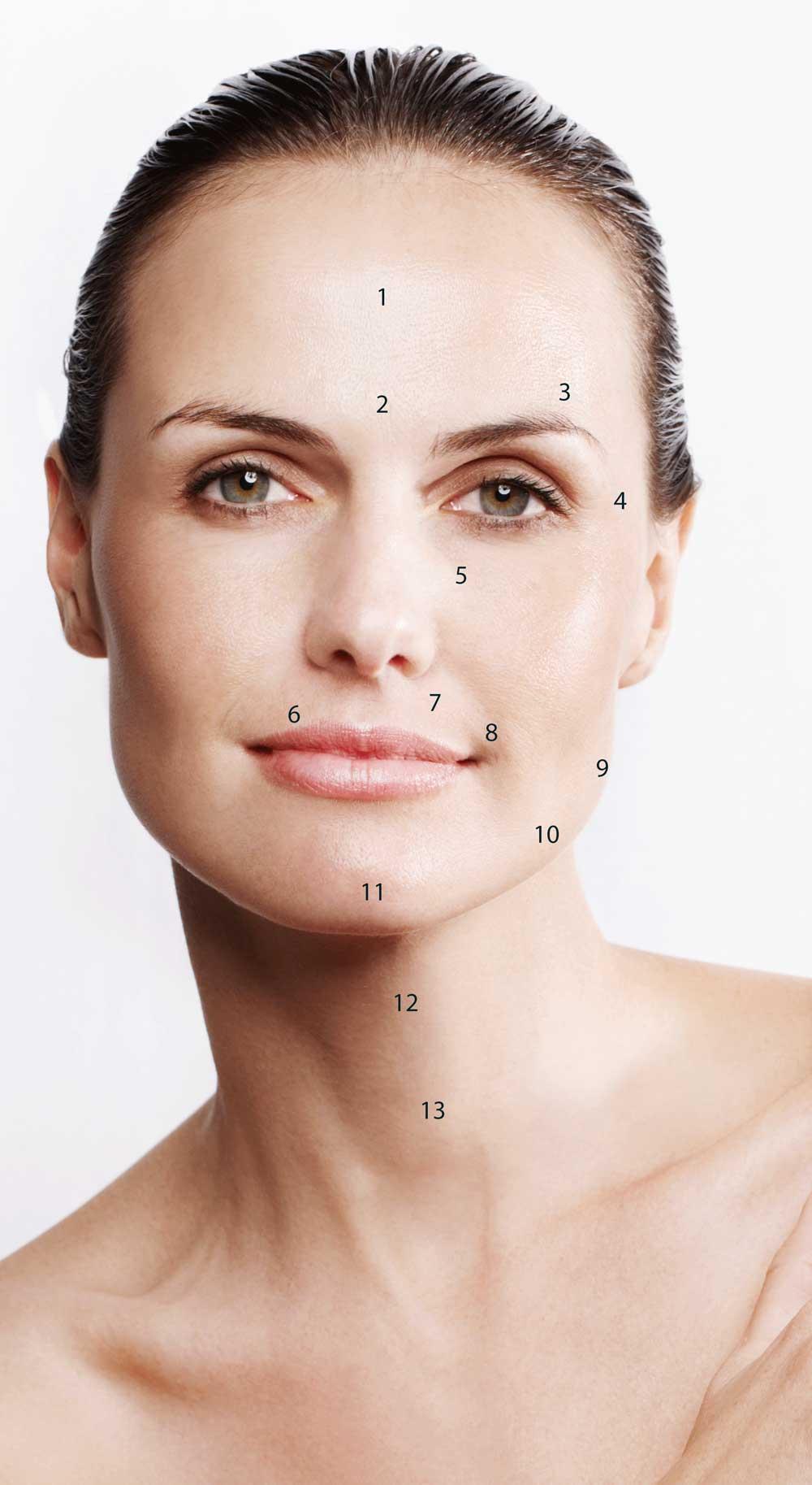 rynkeguide botox københavn skønhedsklinik