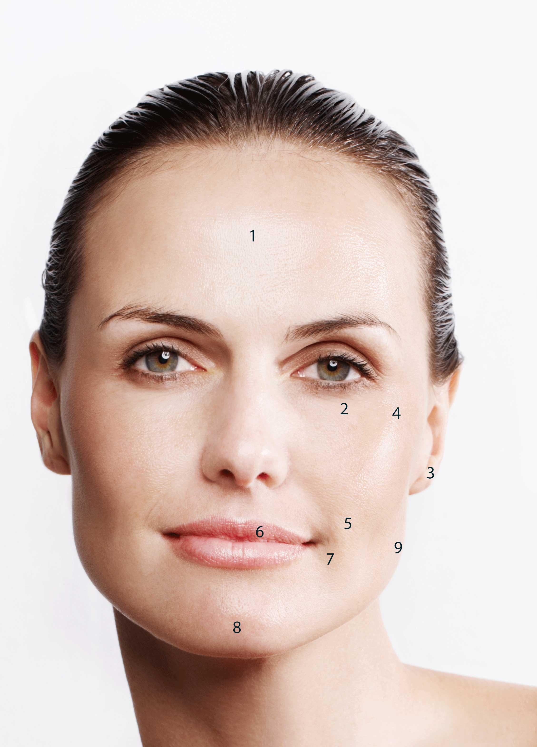 botox behandling ansigt